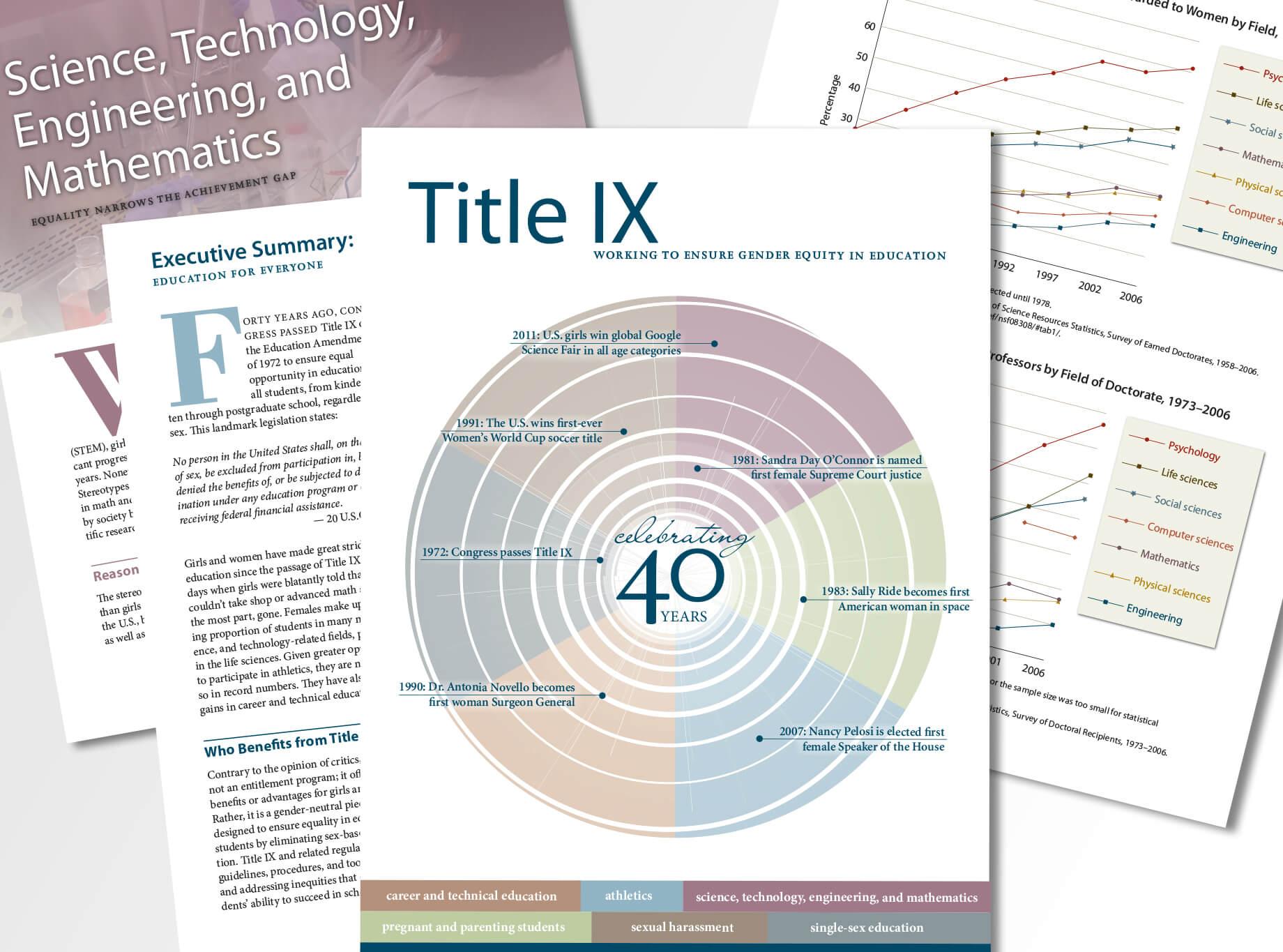 Title IX at 40 report